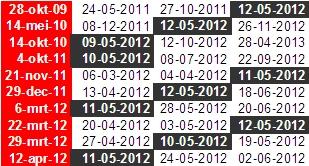 Spiral Calendar 9 mei 2012